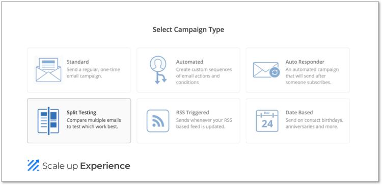 EMail Marketing Testen