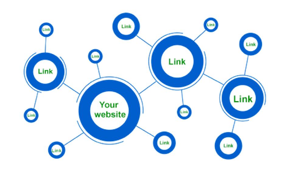 Linkbuilding hoger in google